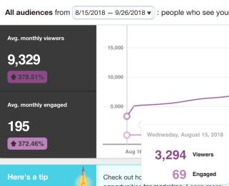 3,294 Viewers